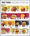 humour image photo Fast-food : calories par dollar